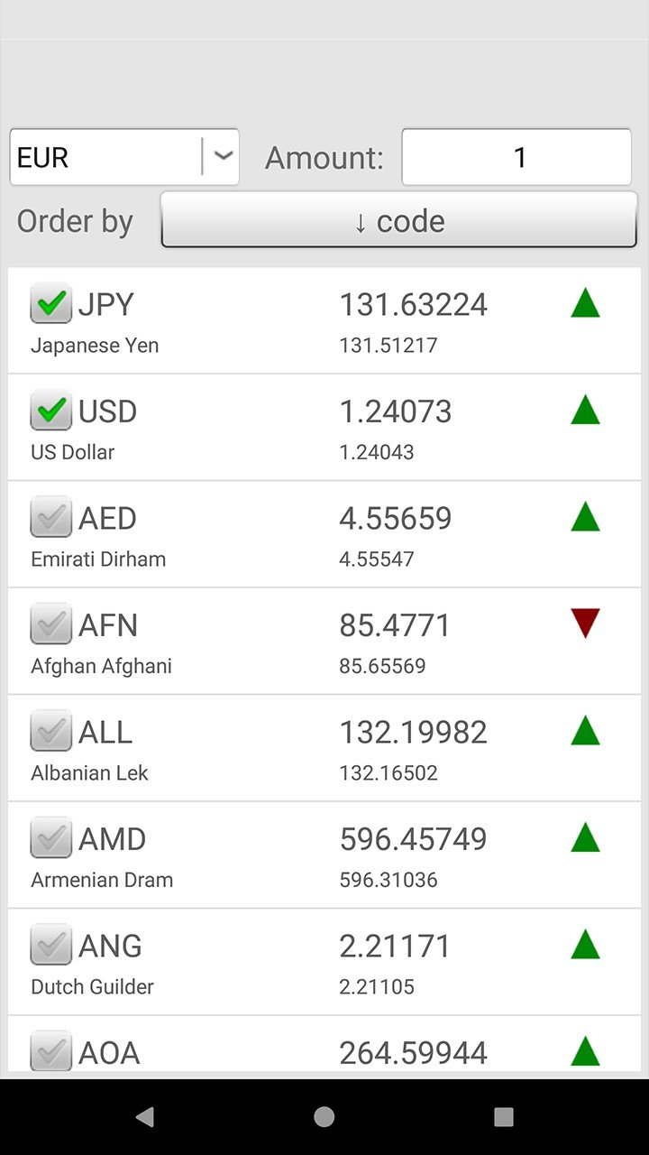 Currency Converter Exchange Rates And